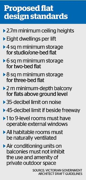 Better Apartment Design | Grimbos Building Surveyors